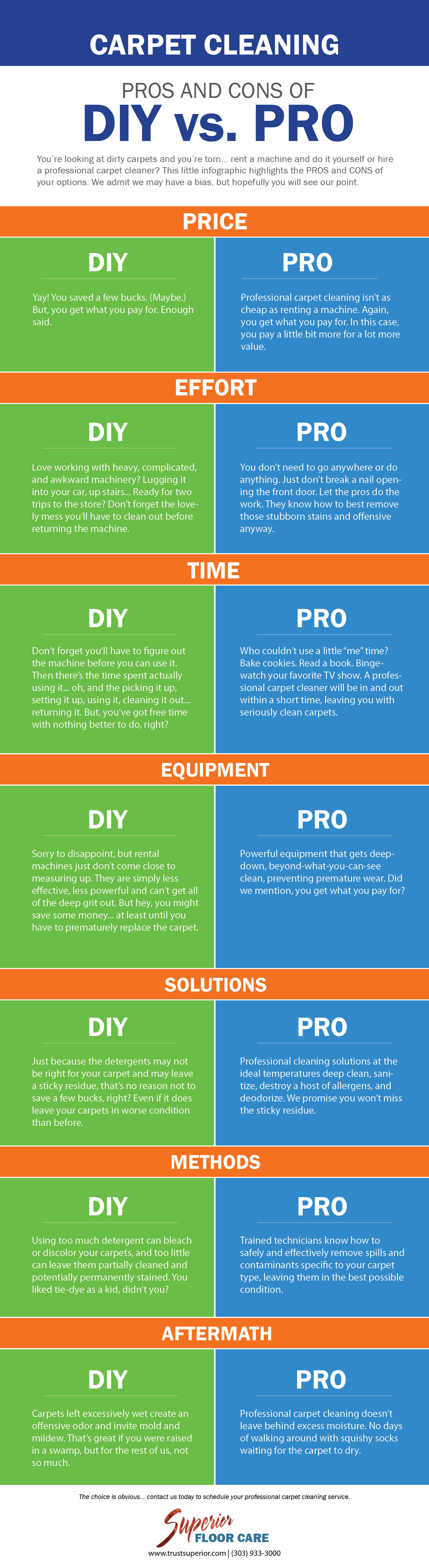 Professional Carpet Cleaning vs Renting a Machine - Infographic